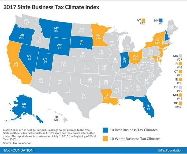 Study Ranks States on Their Business Tax Climate